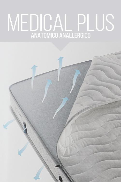 medicalplus anallergico